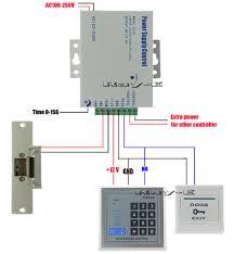 door access control system kit set strike door lock rfid keypad rfid access control pdf at Rfid Access Control Wiring Diagram