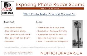 Photo Radar Fair Alberta Roads