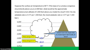 Lapse Rate Adiabatic Lapse Rate Problem