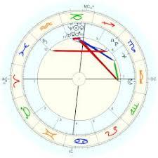 Rupaul Birth Chart Aja Horoscope For Birth Date 4 January 1994 Born In New