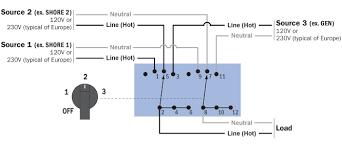 european 230v wiring diagram european auto wiring diagram database blue sea systems 1482 360 series panel 120vac rotary 32a off 3 on european 230v wiring