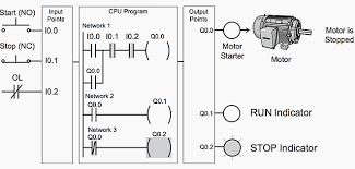 basic plc program for control of a three phase ac motor eep adding run and stop indicator lights