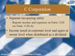 form 1120a chapter 2 corporations introduction operating rules ppt video