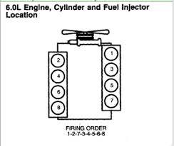 firing order diagram ll ford diesel  graphic
