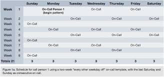 Typical Nurse Schedule Ritcheyfigurea Nursing Schedule Template
