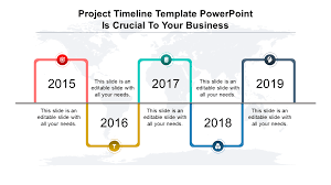 Timeline Templates For Powerpoint Standard Project Timeline Template Powerpoint