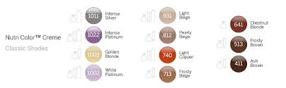 Revlon Professional Nutri Colour Creme 1002 White Platinum 270 Ml