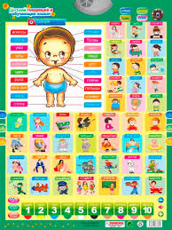 Qitai Russian Music Alphabet Talking Poster Russia Kids Education Toys Electronic Abc Poster Educational Phonetic Chart