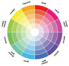 csw designs painting with fire split complementary colors color wheel paint