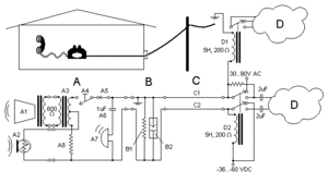 telephone schematic of a landline telephone installation