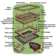 Small Picture Raised Bed Garden Diy Gardening Ideas