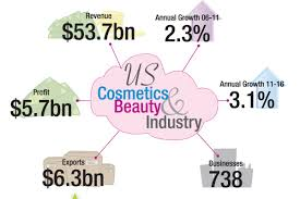 makeup ideas catchy names for makeup business list of catchy makeup pany names