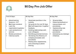 Day Plan Template Model First 90 Days 30 60 For New Job