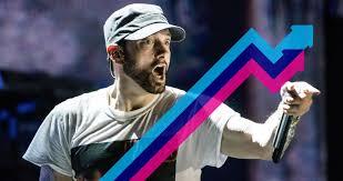 Eminem Dominates Official Trending Chart After Surprise