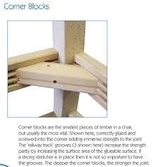 corner blocks corner blocks