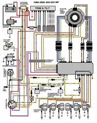 tohatsu outboard wiring harness wiring diagram for you • tohatsu outboard wiring harness images gallery 1987 evinrude 200hp outboard resto rebuild page 9 9 9 tohatsu outboards tohatsu 40 hp outboard motor