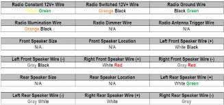 car stereo wiring colors experimental pioneer radio diagram and