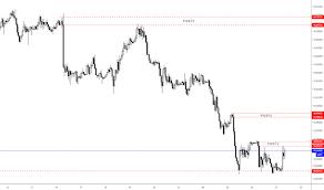Page 7 Eur Sek Chart Euro To Swedish Krona Rate Tradingview
