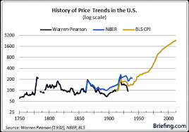 History Of U S Inflation Appearances Can Be Deceiving