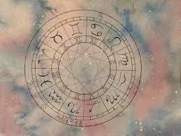 Etsy Birth Chart Natal Birth Chart Art Nebula Galaxy By Honeylunehivery On