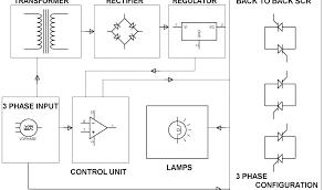 dol starter control wiring diagram with timer pdf 3 phase motor inspirational single circuit to saw