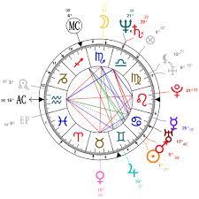 Astrology And Natal Chart Of Cyndi Lauper Born On 1953 06 22