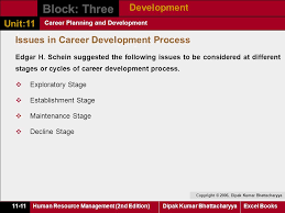 Career Development Cycle Stages Magdalene Project Org