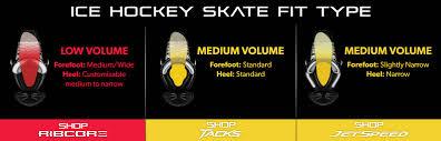 Hockey Skate Fit Chart Ccm Ice Hockey Skates Senior