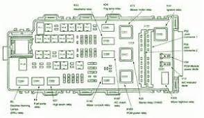 similiar 2002 ford explorer fuse diagram keywords 2002 ford explorer underhood fuse box diagram car fuse box diagram