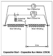 cscr motor wiring diagram cscr image wiring diagram copeland start relay wiring copeland image wiring on cscr motor wiring diagram