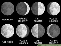Wiccan Moon Chart Moon The Wicca Witch