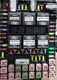 04 ford expedition fuse box data wiring \u2022 2004 Expedition Fuse Panel Diagram at 2004 Ford Expedition Fuse Box Under Hood
