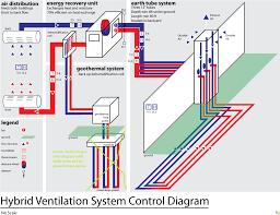 Vent System Hybrid Ventilation System Green Garage Detroit