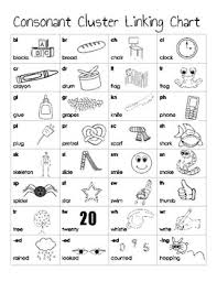 Consonant Cluster Linking Chart By Erin J Murray Tpt