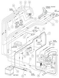 01 club car wiring diagram wiring diagrams konsult 01 club car wiring diagram wiring diagram toolbox 01 club car ds wiring diagram 01 club car wiring diagram source 48 volt