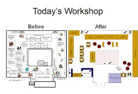 how to make a floor plan. Perfect How Visio Allows You To Drag And Drop Shapes Onto A Canvas Create Maps Floor  Plans Many Other Diagrams Used In Information Architecture  To How Make A Floor Plan