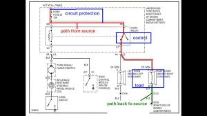 automotive block wiring diagram Gm Ecm Wiring Diagram Schematic 96 S10 Injector Wiring Diagram