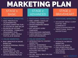 realtor marketing plan real estate agents pacq cobrokerage business free template the