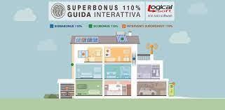 Superbonus 110%: la guida pratica Logical Soft dei lavori ammessi – p+A  press