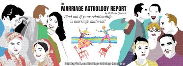 Marriage Astrology Compatibility Chart Report