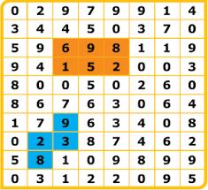 Magnum Prediction Chart Geoffreystephen Com 4d Tips