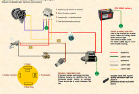 ferguson to20 wiring diagram ferguson image wiring ford 3000 tractor ignition switch wiring diagram images on ferguson to20 wiring diagram