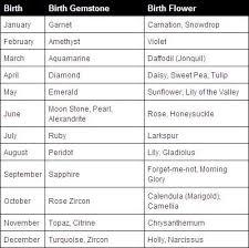 Birth Flower Chart Another Birth Stone And Birth Flower Chart Wow No Wonder I