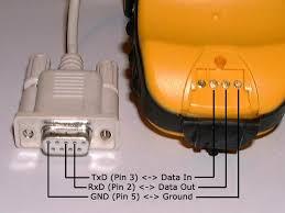 a home made garmin etrex data cable