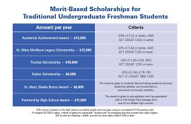 Scholarships Based On Sat Scores Freshman Scholarships Marian University Marian University