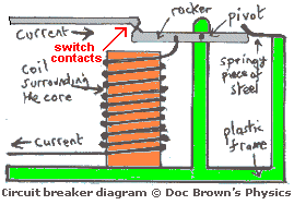 gcse physics electricity in the home diagram of circuit breaker
