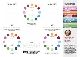 Whiskey Profile Chart Download Your Own Society Home Tasting Kit Smws