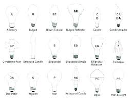 Home Appliance Amp Reference Chart Home Appliances Chart Cut And Paste Electrical Appliances