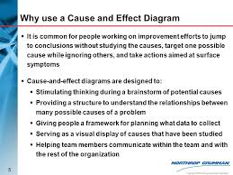 cause and effect visual cause and effect diagram ppt video online download
