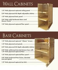 cabinet plywood thickness cintronbeveragegroup com